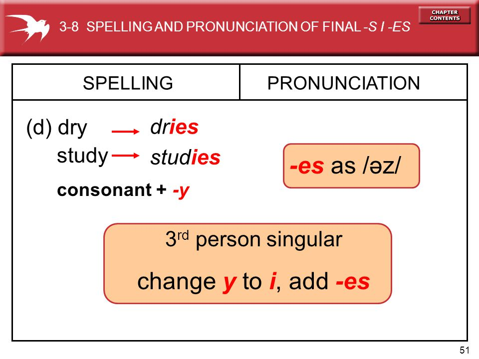 51 3 rd person singular change y to i, add -es SPELLING (d) dry PRONUNCIATION dries study studies -es as /əz/ consonant + -y 3-8 SPELLING AND PRONUNCI