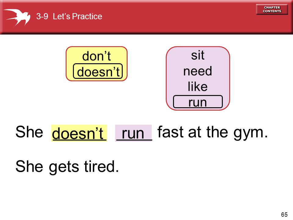 65 3-9 Let's Practice don't doesn't sit need like run doesn't She ______ ____ fast at the gym. She gets tired.