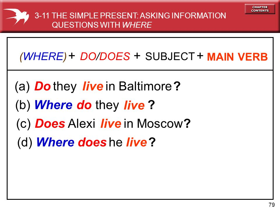79 (a) in Baltimore (b) Where (c) in Moscow (d) Where Do do does Does DO/DOESSUBJECT they Alexi he MAIN VERB ++ live ? ? ? ? (WHERE) + 3-11 THE SIMPLE