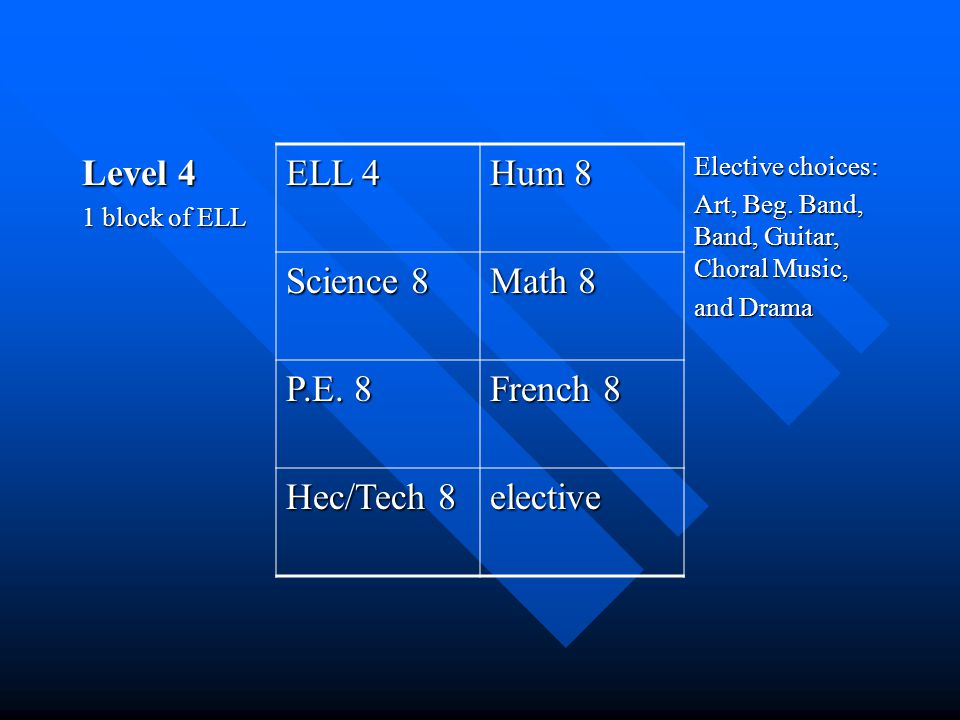 Level 4 1 block of ELL ELL 4 Hum 8 Elective choices: Art, Beg.