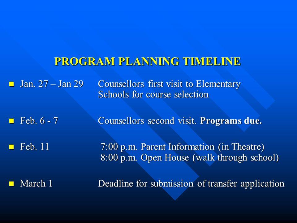2014 PROGRAM PLANNING TIMELINE Jan.