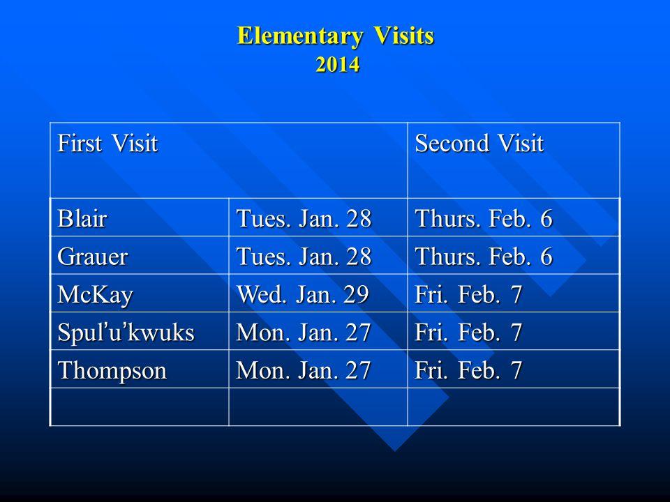 Elementary Visits 2014 First Visit Second Visit Blair Tues. Jan. 28 Thurs. Feb. 6 Grauer Tues. Jan. 28 Thurs. Feb. 6 McKay Wed. Jan. 29 Fri. Feb. 7 Sp