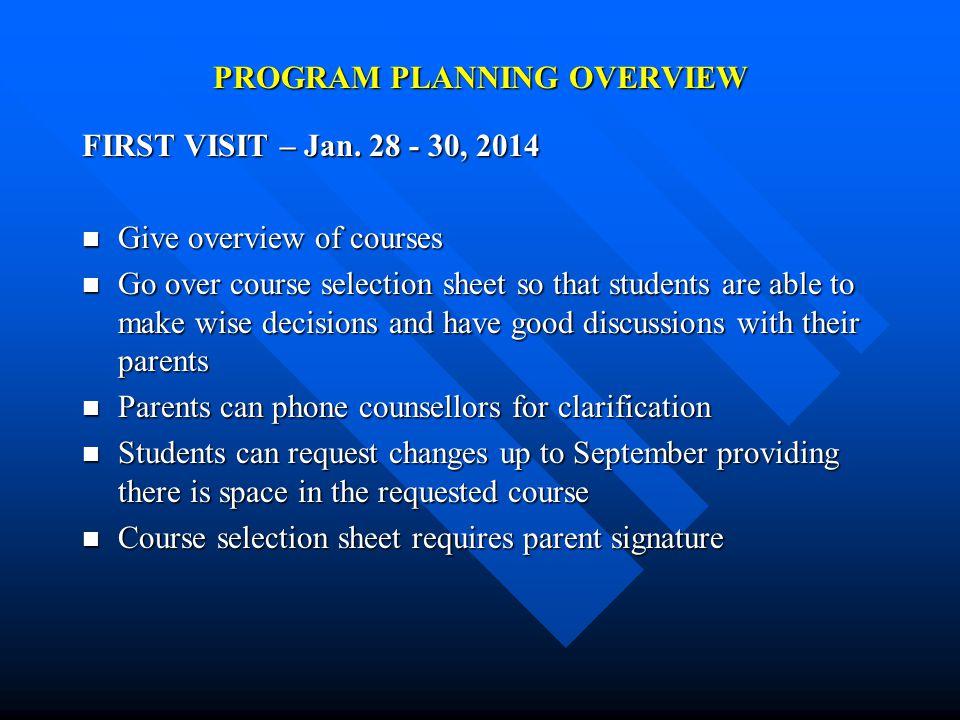 PROGRAM PLANNING OVERVIEW SECOND VISIT – FEB.6 – 7, 2014 Multi-media presentation of J.N.