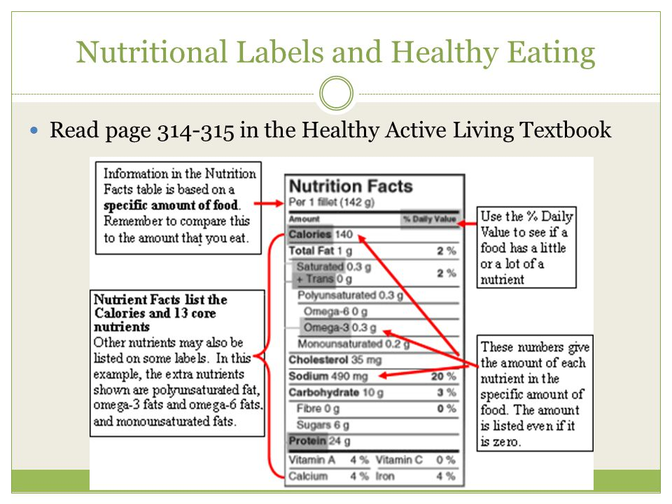 Nutritional Labels and Healthy Eating Read page in the Healthy Active Living Textbook