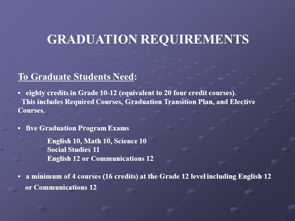 GRADUATION REQUIREMENTS To Graduate Students Need: eighty credits in Grade (equivalent to 20 four credit courses).