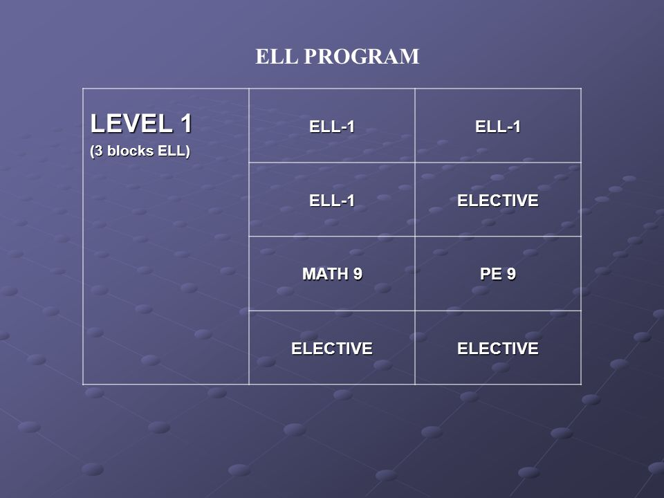 ELL PROGRAM LEVEL 1 (3 blocks ELL) ELL-1ELL-1 ELL-1ELECTIVE MATH 9 PE 9 ELECTIVEELECTIVE