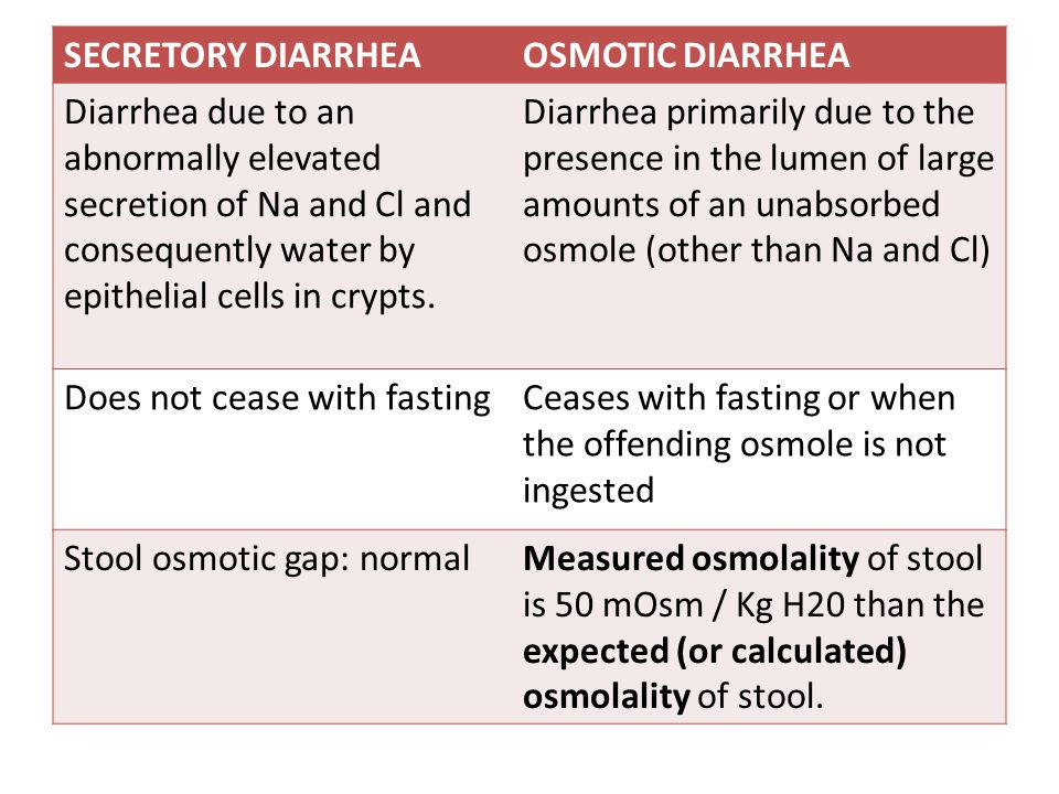 SECRETORY DIARRHEAOSMOTIC DIARRHEA Diarrhea due to an abnormally elevated secretion of Na and Cl and consequently water by epithelial cells in crypts.
