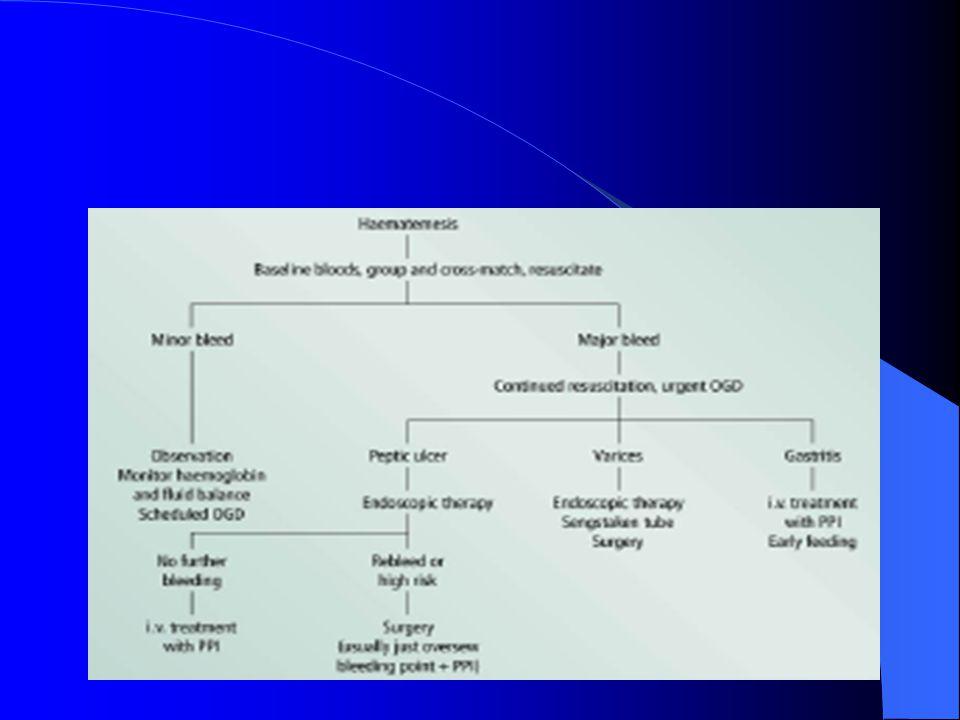 Treatment  Resuscitation -first priority - NG tube lavage to exclude UGIB - CBC -WBC, HCT/Hb, platelet count - Esophago-gastro-duodenoscopy (EGD) - Blood chemistry - Coagulation profile - Stool examination - Lower GI Endoscopy  Procto-sigmoidoscopy