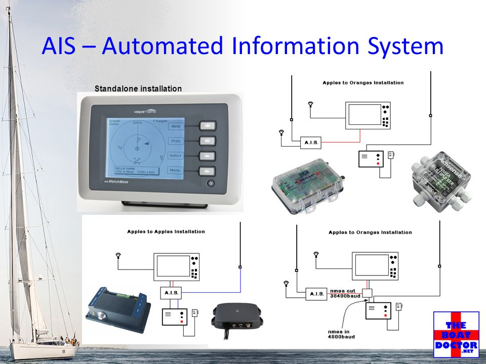 AIS – Automated Information System Standalone installation