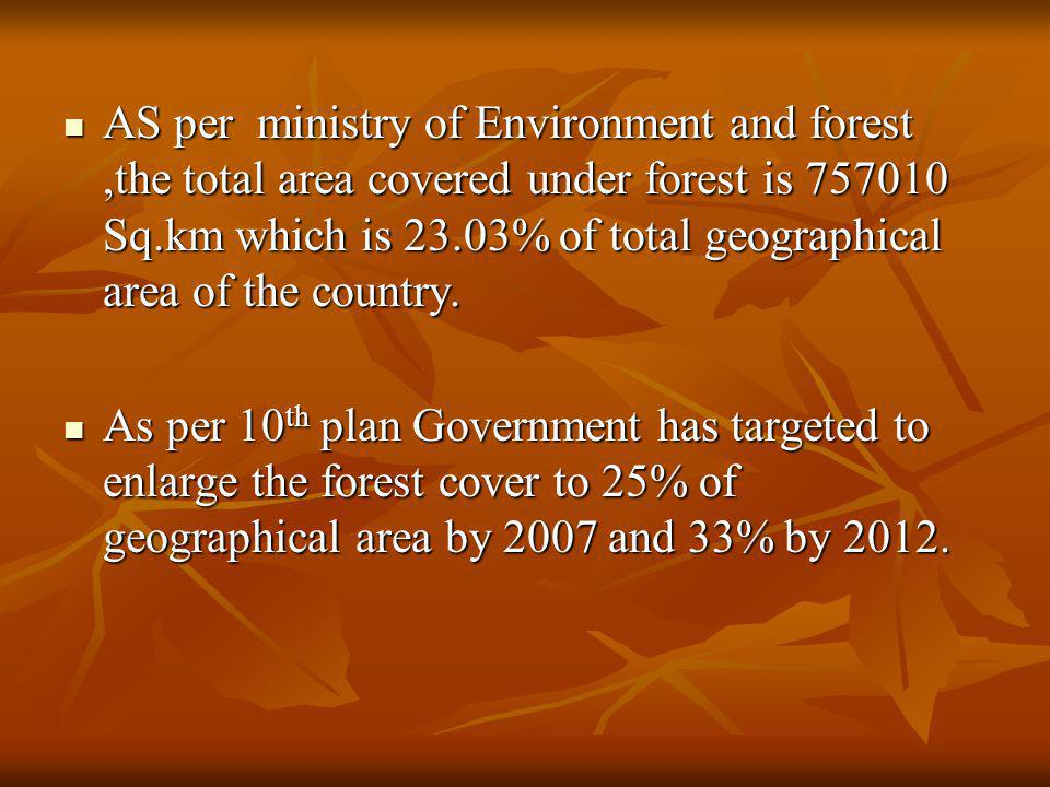 AS per ministry of Environment and forest,the total area covered under forest is 757010 Sq.km which is 23.03% of total geographical area of the country.