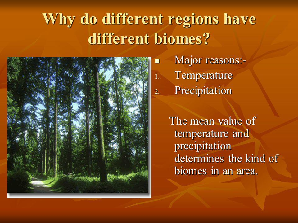 Climate, plants and animal species of region varies with latitude and longitude.