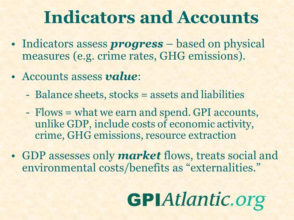 Indicators and Accounts Indicators assess progress – based on physical measures (e.g.