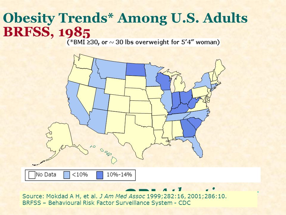 Obesity Trends* Among U.S. Adults, 1985 Source: Mokdad A H, et al.