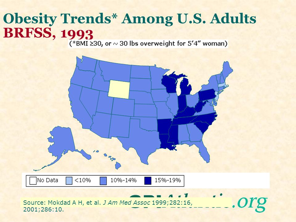 Obesity Trends* Among U.S. Adults BRFSS, 1992 Source: Mokdad A H, et al.