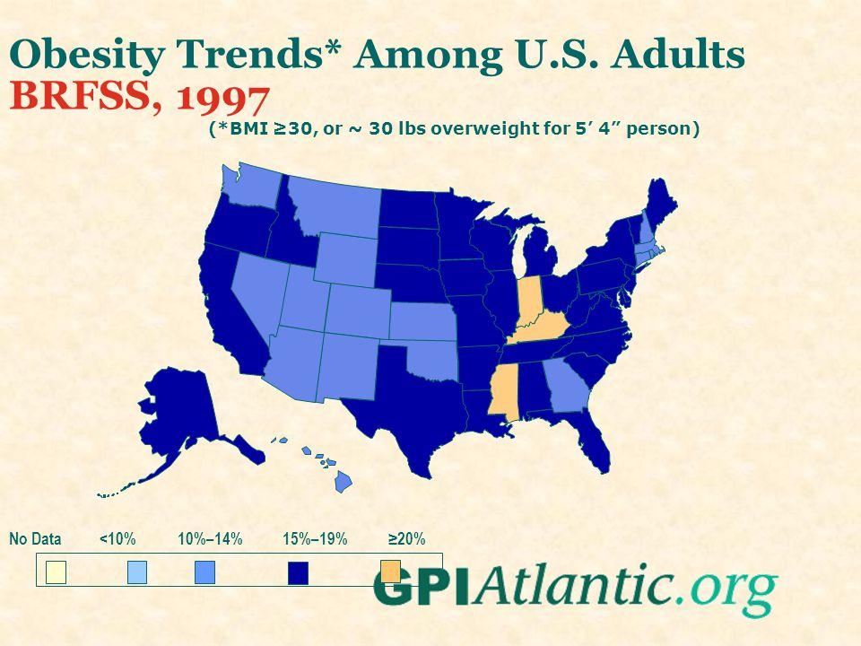 Obesity Trends* Among U.S. Adults BRFSS, 1996 Source: Mokdad A H, et al.