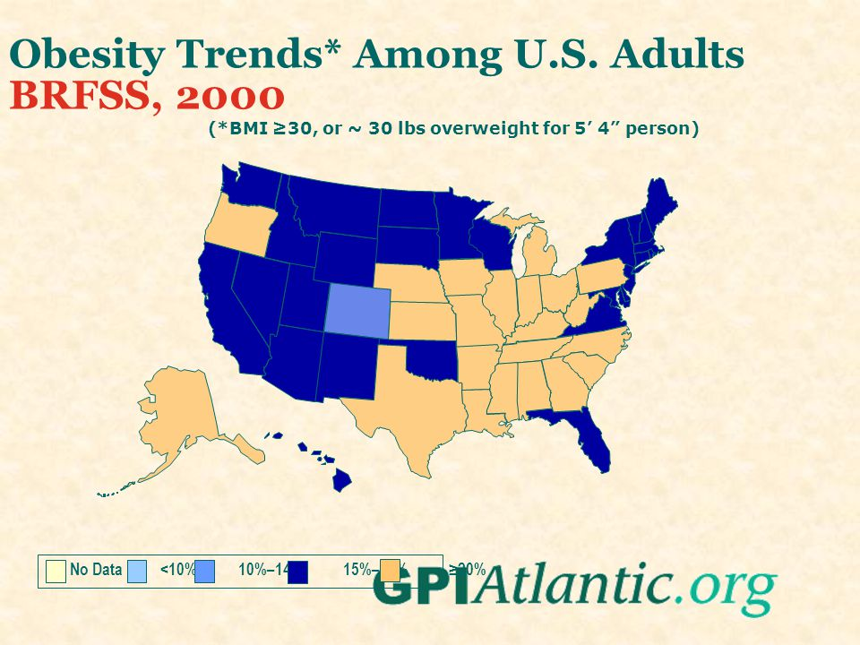 (*BMI ≥30, or ~ 30 lbs overweight for 5' 4 person) Obesity Trends* Among U.S.