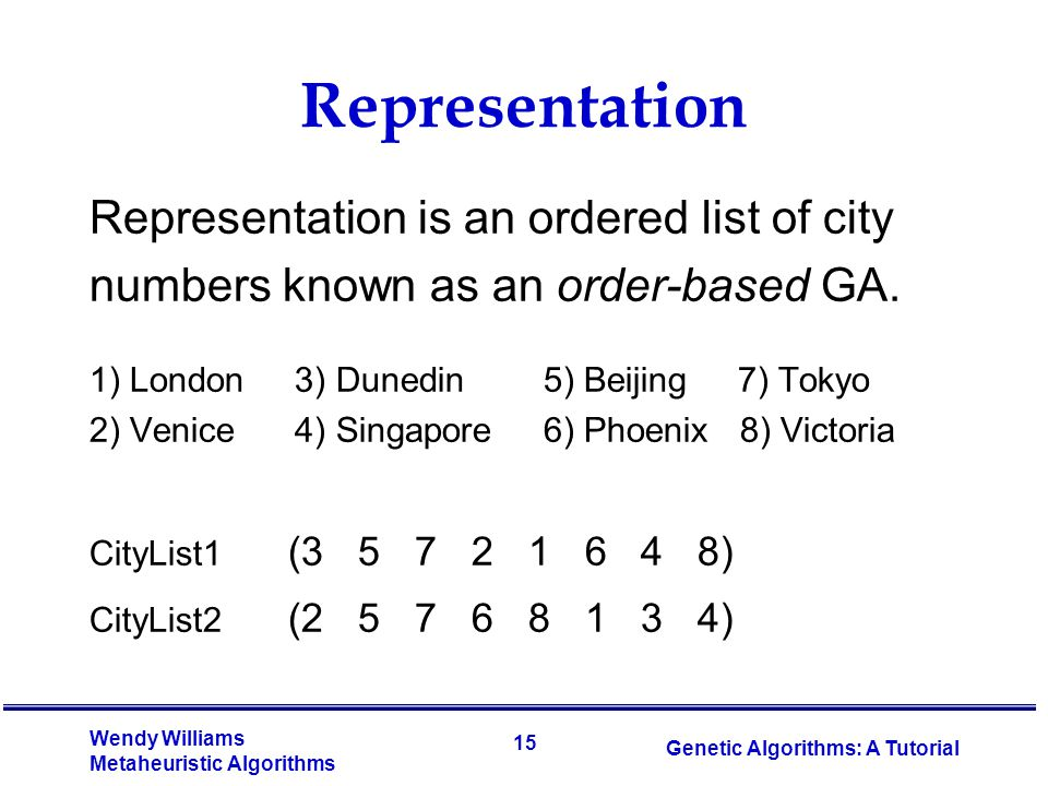 15 Wendy Williams Metaheuristic Algorithms Genetic Algorithms: A Tutorial Representation Representation is an ordered list of city numbers known as an