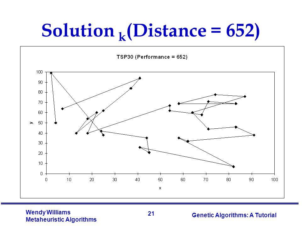 21 Wendy Williams Metaheuristic Algorithms Genetic Algorithms: A Tutorial Solution k (Distance = 652)