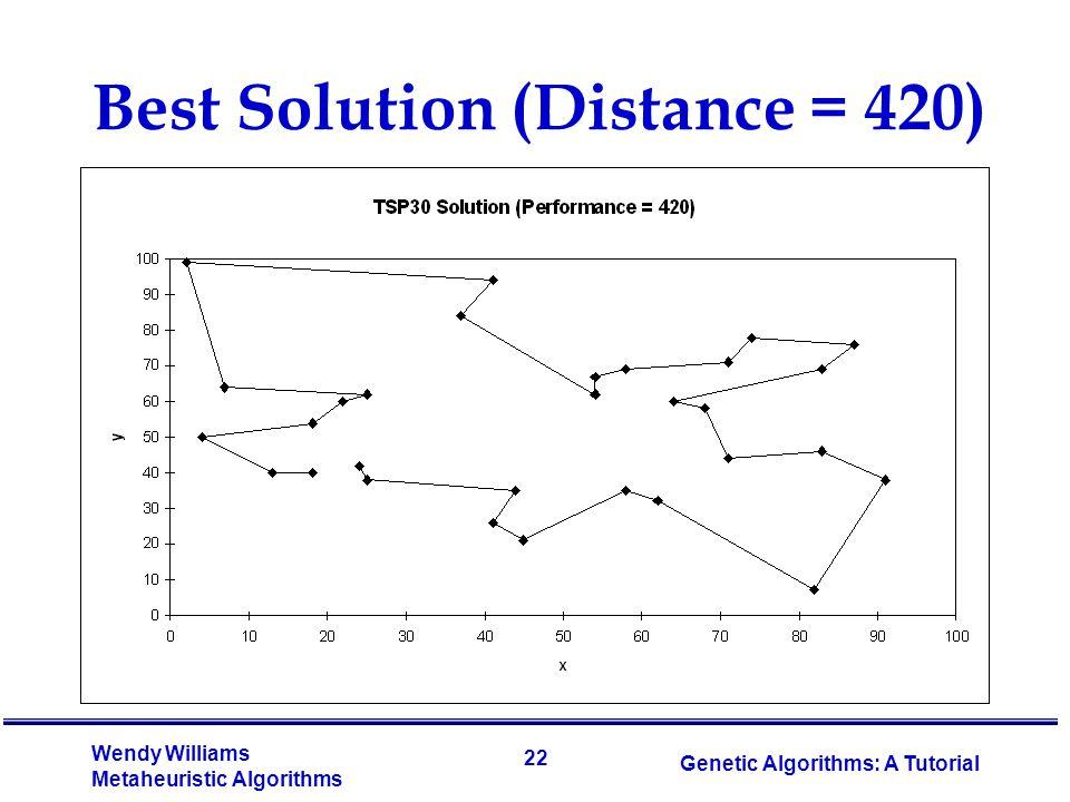 22 Wendy Williams Metaheuristic Algorithms Genetic Algorithms: A Tutorial Best Solution (Distance = 420)