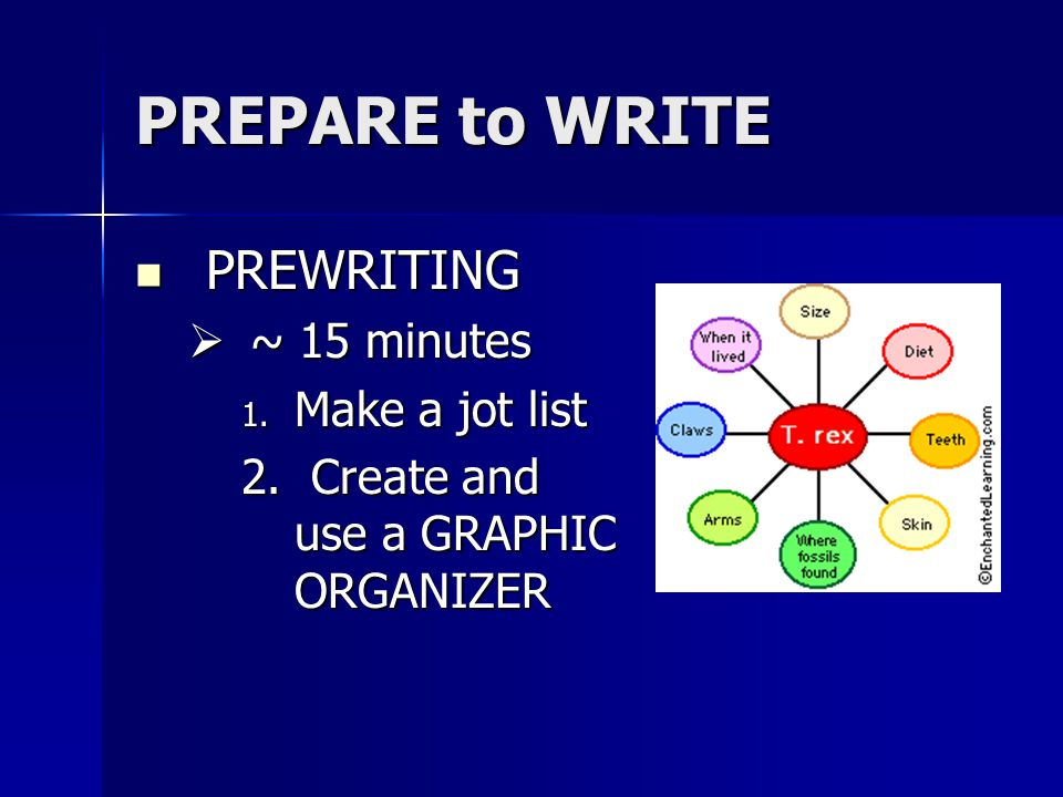 PREPARE to WRITE PREWRITING PREWRITING  ~ 15 minutes 1.