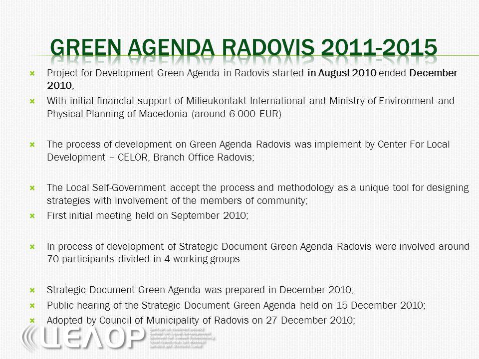 Source Amount in MKD Den.Amount in EUR Municipality of Radovis 2,815,000.00 ден.€45,772.36 MoEPP 400,000.00 ден.€6,504.07 Milieukontakt 450,000.00 ден.€7,317.07 In total: 3,665,000.00 ден.€59,593.50