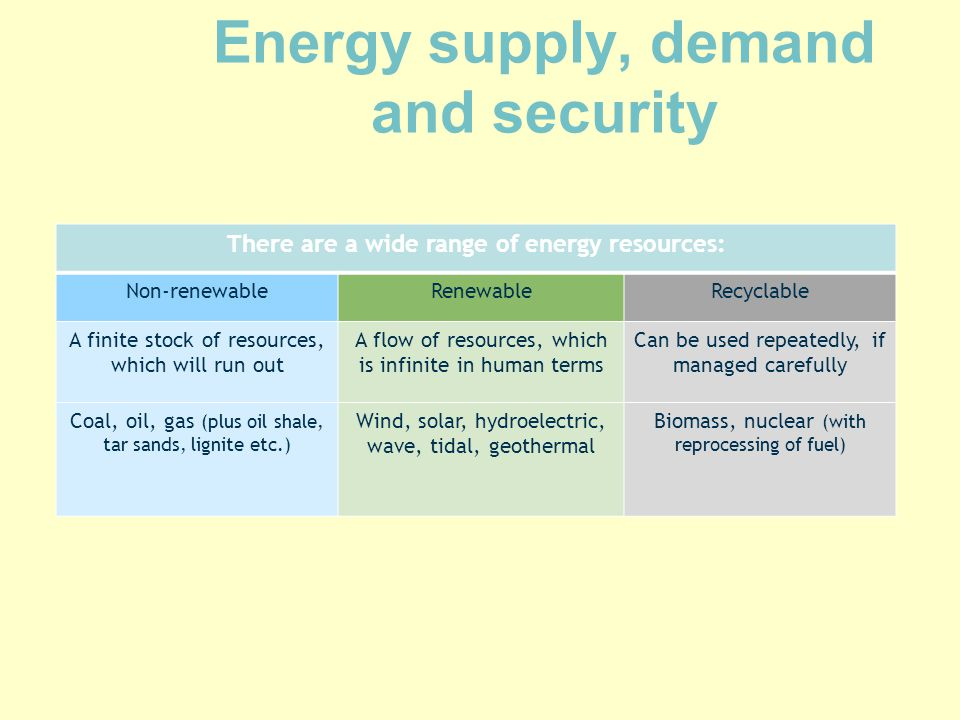 Energy supply, demand and security There are a wide range of energy resources: Non-renewableRenewableRecyclable A finite stock of resources, which wil