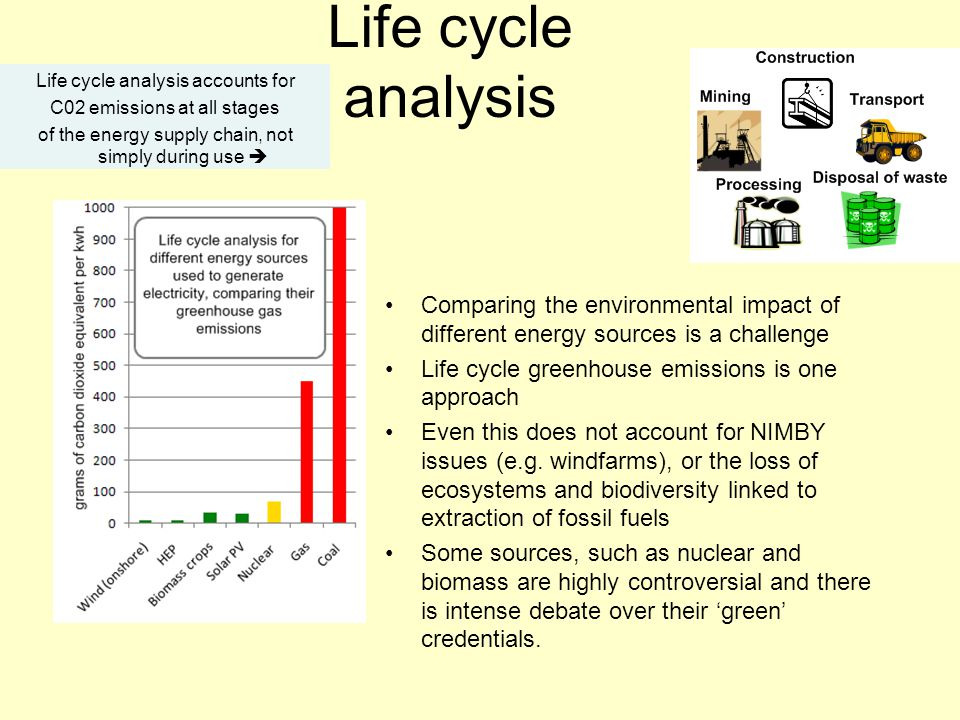 Life cycle analysis Comparing the environmental impact of different energy sources is a challenge Life cycle greenhouse emissions is one approach Even