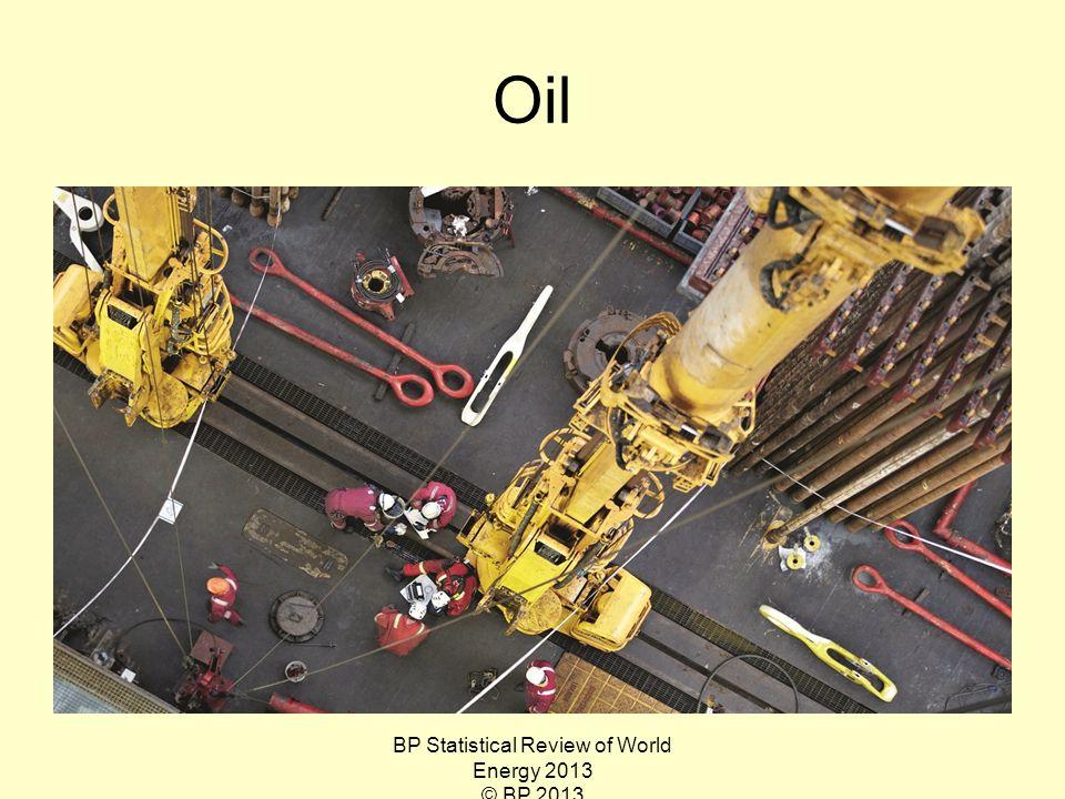 Oil BP Statistical Review of World Energy 2013 © BP 2013