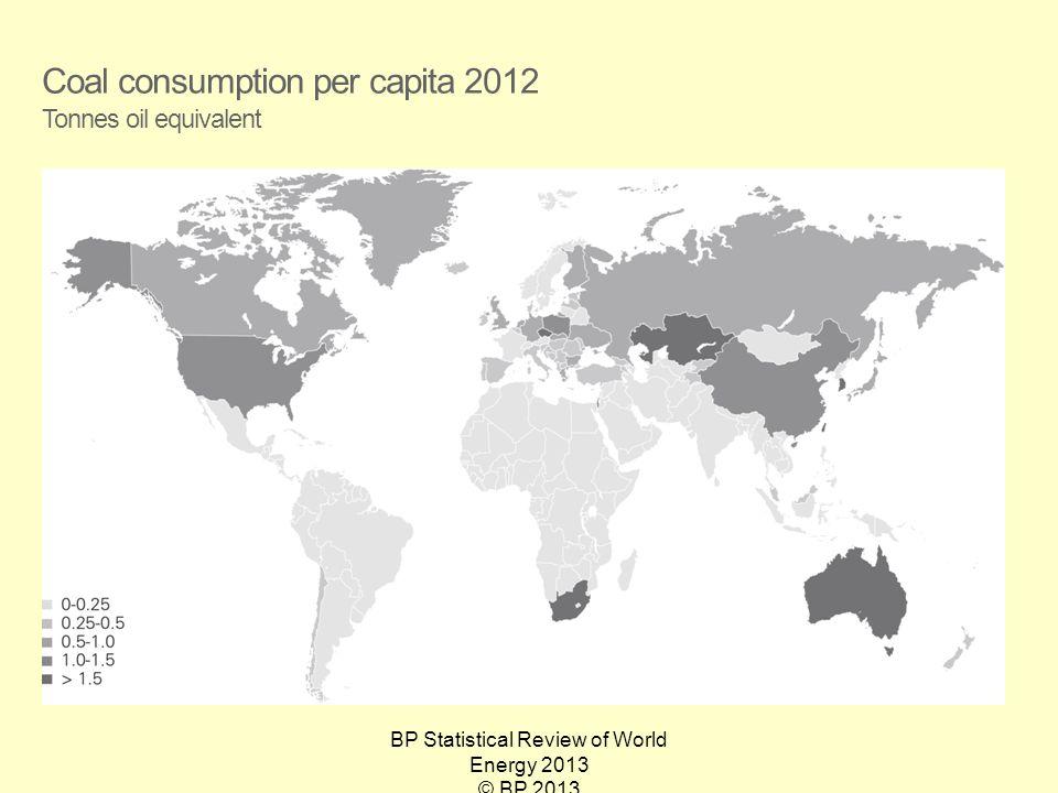BP Statistical Review of World Energy 2013 © BP 2013 Coal consumption per capita 2012 Tonnes oil equivalent