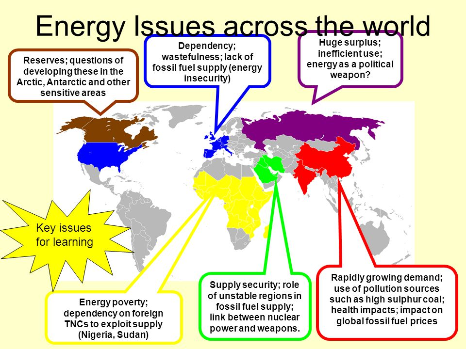 Dependency; wastefulness; lack of fossil fuel supply (energy insecurity) Huge surplus; inefficient use; energy as a political weapon? Rapidly growing