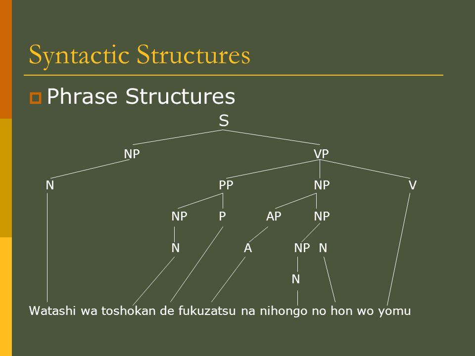 Syntactic Structures  Phrase Structures S NPVP NPPNPV NP PAP NP N A NP N N Watashi wa toshokan de fukuzatsu na nihongo no hon wo yomu