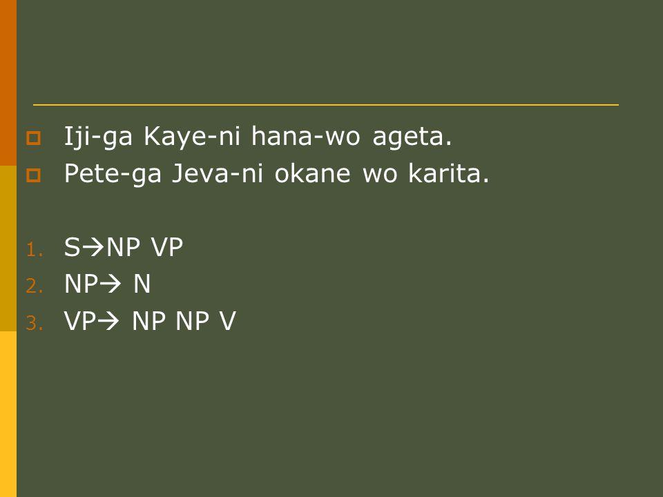  Iji-ga Kaye-ni hana-wo ageta.  Pete-ga Jeva-ni okane wo karita.