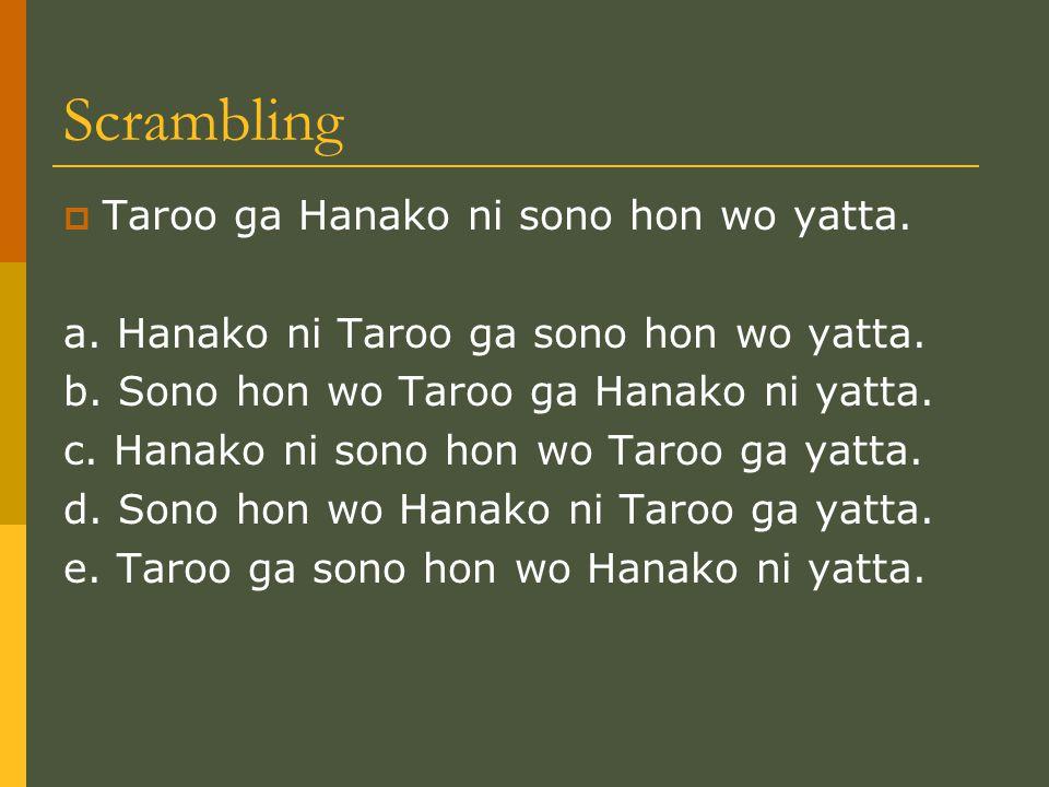 Scrambling  Taroo ga Hanako ni sono hon wo yatta.