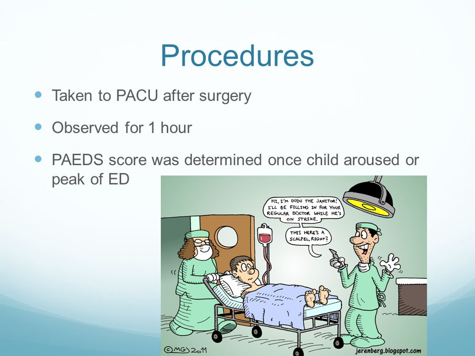 Procedures Taken to PACU after surgery Observed for 1 hour PAEDS score was determined once child aroused or peak of ED