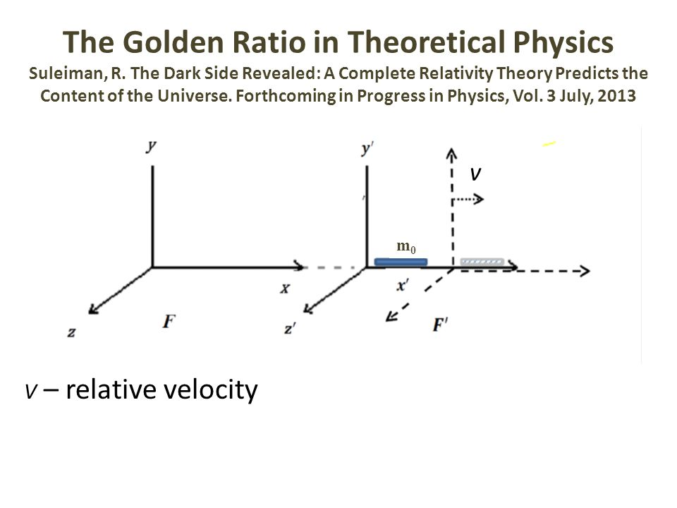 V – relative velocity The Golden Ratio in Theoretical Physics Suleiman, R.