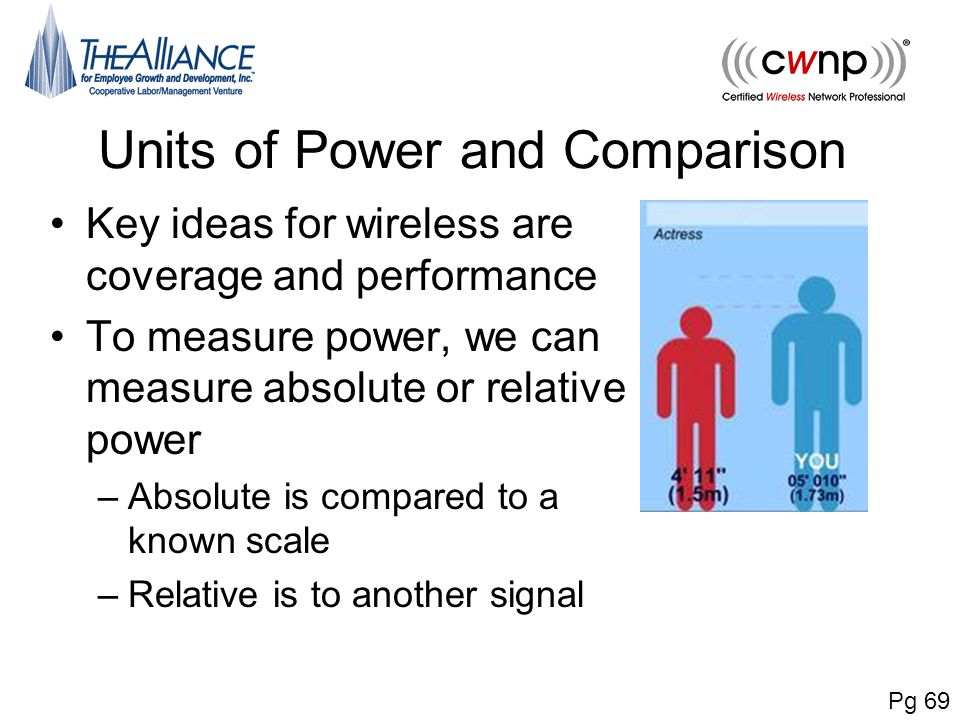 Units of Power and Comparison Key ideas for wireless are coverage and performance To measure power, we can measure absolute or relative power –Absolut
