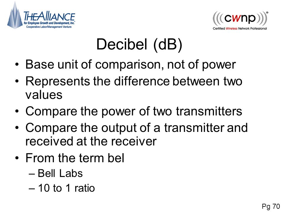 Decibel (dB) Base unit of comparison, not of power Represents the difference between two values Compare the power of two transmitters Compare the outp