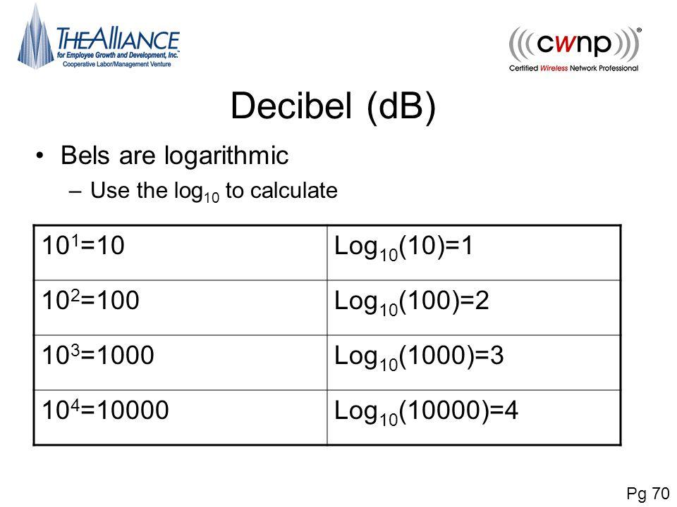 Decibel (dB) Bels are logarithmic –Use the log 10 to calculate Pg 70 10 1 =10Log 10 (10)=1 10 2 =100Log 10 (100)=2 10 3 =1000Log 10 (1000)=3 10 4 =100