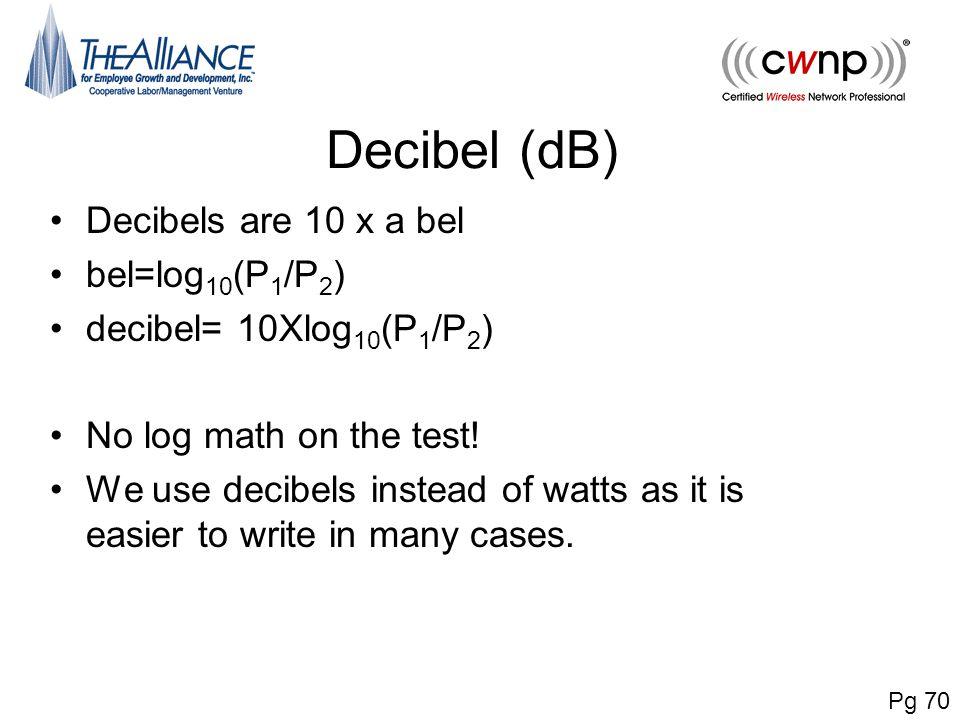 Decibel (dB) Decibels are 10 x a bel bel=log 10 (P 1 /P 2 ) decibel= 10Xlog 10 (P 1 /P 2 ) No log math on the test! We use decibels instead of watts a
