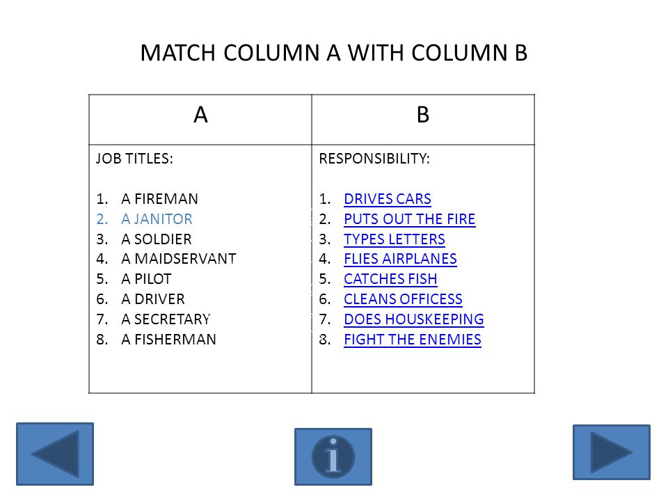 MATCH COLUMN A WITH COLUMN B AB JOB TITLES: 1.A FIREMAN 2.A JANITOR 3.A SOLDIER 4.A MAIDSERVANT 5.A PILOT 6.A DRIVER 7.A SECRETARY 8.A FISHERMAN RESPONSIBILITY: 1.DRIVES CARSDRIVES CARS 2.PUTS OUT THE FIREPUTS OUT THE FIRE 3.TYPES LETTERSTYPES LETTERS 4.FLIES AIRPLANESFLIES AIRPLANES 5.CATCHES FISHCATCHES FISH 6.CLEANS OFFICESSCLEANS OFFICESS 7.DOES HOUSKEEPINGDOES HOUSKEEPING 8.FIGHT THE ENEMIESFIGHT THE ENEMIES