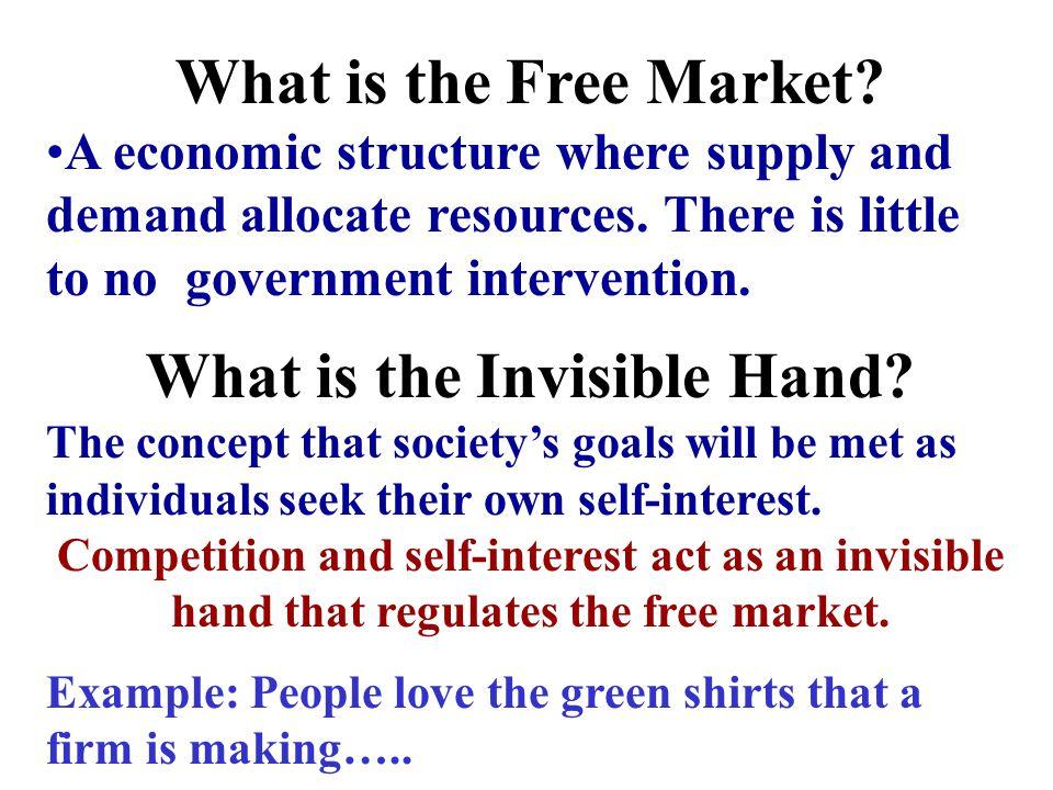 Unit VI: Market Failures