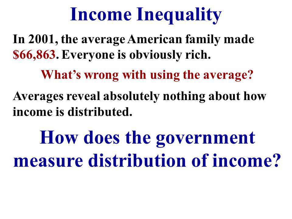 Market Failure #4 Unfair Distribution of Income