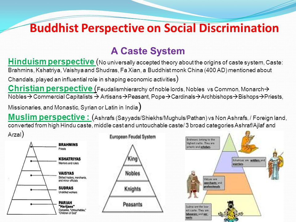 Buddhist Perspective on Social Discrimination A Caste System Hinduism perspective ( No universally accepted theory about the origins of caste system, Caste: Brahmins, Kshatriya, Vaishya and Shudras, Fa Xian, a Buddhist monk China (400 AD) mentioned about Chandals, played an influential role in shaping economic activities ) Christian perspective ( Feudalismhierarchy of noble lords, Nobles vs Common, Monarch  Nobles  Commercial Capitalists  Artisans  Peasant, Pope  Cardinals  Archbishops  Bishops  Priests, Missionaries, and Monastic, Syrian or Latin in India ) Muslim perspective : ( Ashrafs (Sayyads/Shiekhs/Mughuls/Pathan) vs Non Ashrafs, / Foreign land, converted from high Hindu caste, middle cast and untouchable caste/ 3 broad categories Ashraf/Ajlaf and Arzal )