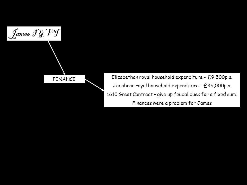 James I & VI FINANCE Elizabethan royal household expenditure - £9,500p.a.
