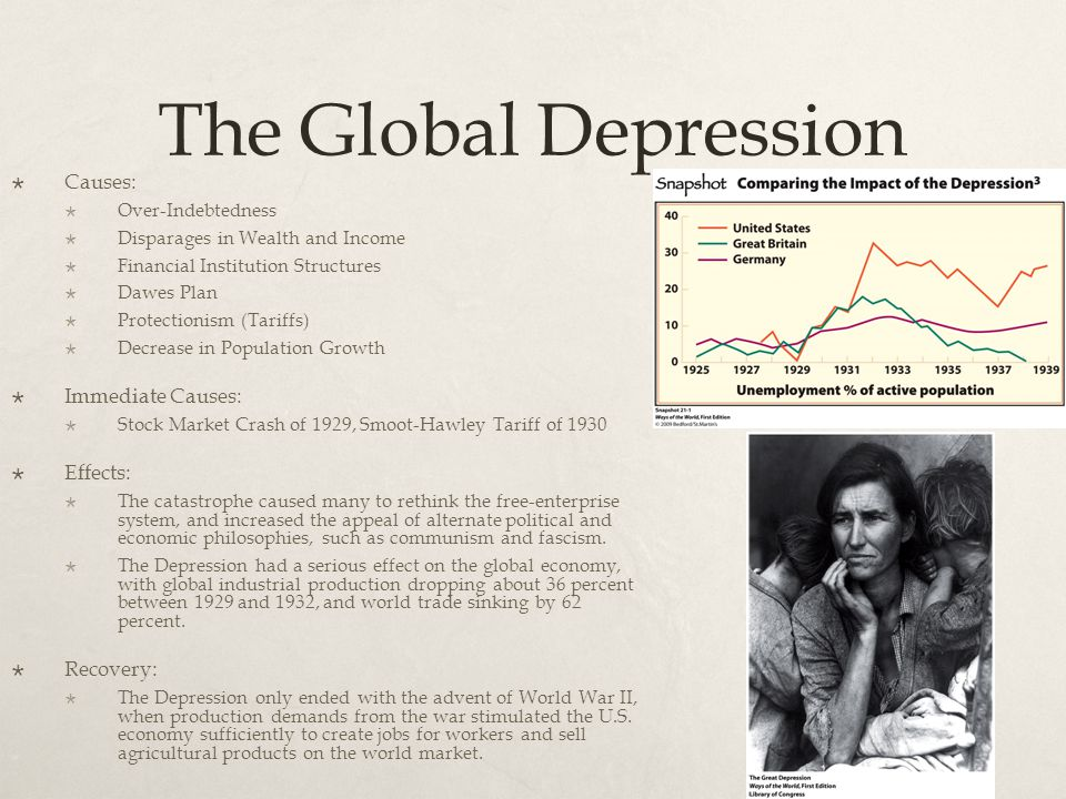 The Global Depression  Causes:  Over-Indebtedness  Disparages in Wealth and Income  Financial Institution Structures  Dawes Plan  Protectionism