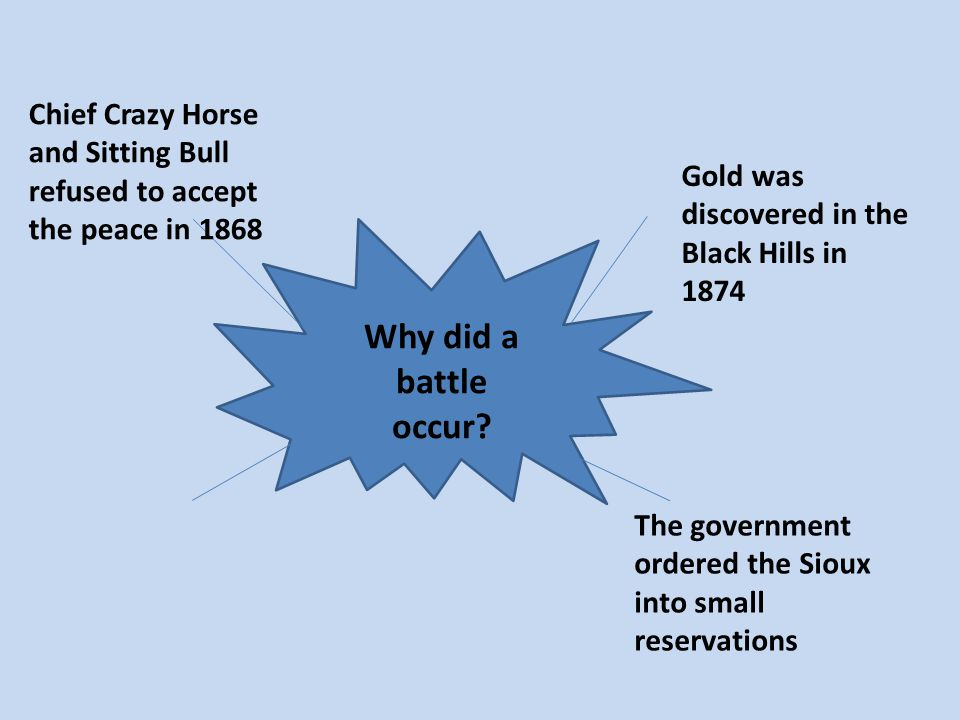 Why did a battle occur? Gold was discovered in the Black Hills in 1874 Chief Crazy Horse and Sitting Bull refused to accept the peace in 1868 The gove