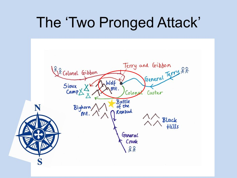 The 'Two Pronged Attack'
