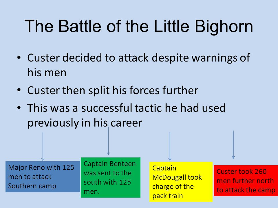 The Battle of the Little Bighorn Custer decided to attack despite warnings of his men Custer then split his forces further This was a successful tacti