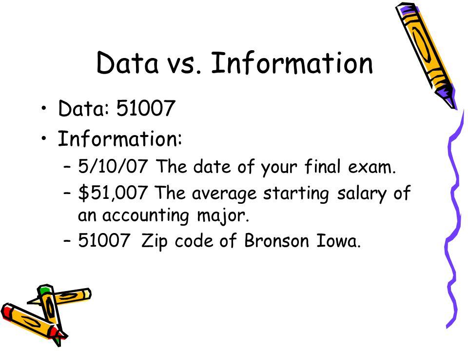 Data vs. Information Data 6.34 6.45 6.39 6.62 6.57 6.64 6.71 6.82 7.12 7.06 Information