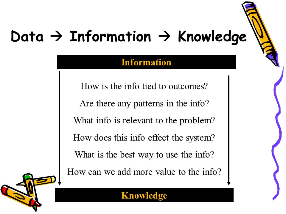 Information Systems Generic Goal: Transform Data into Information –At the Core of an Information System is a Database (raw data).